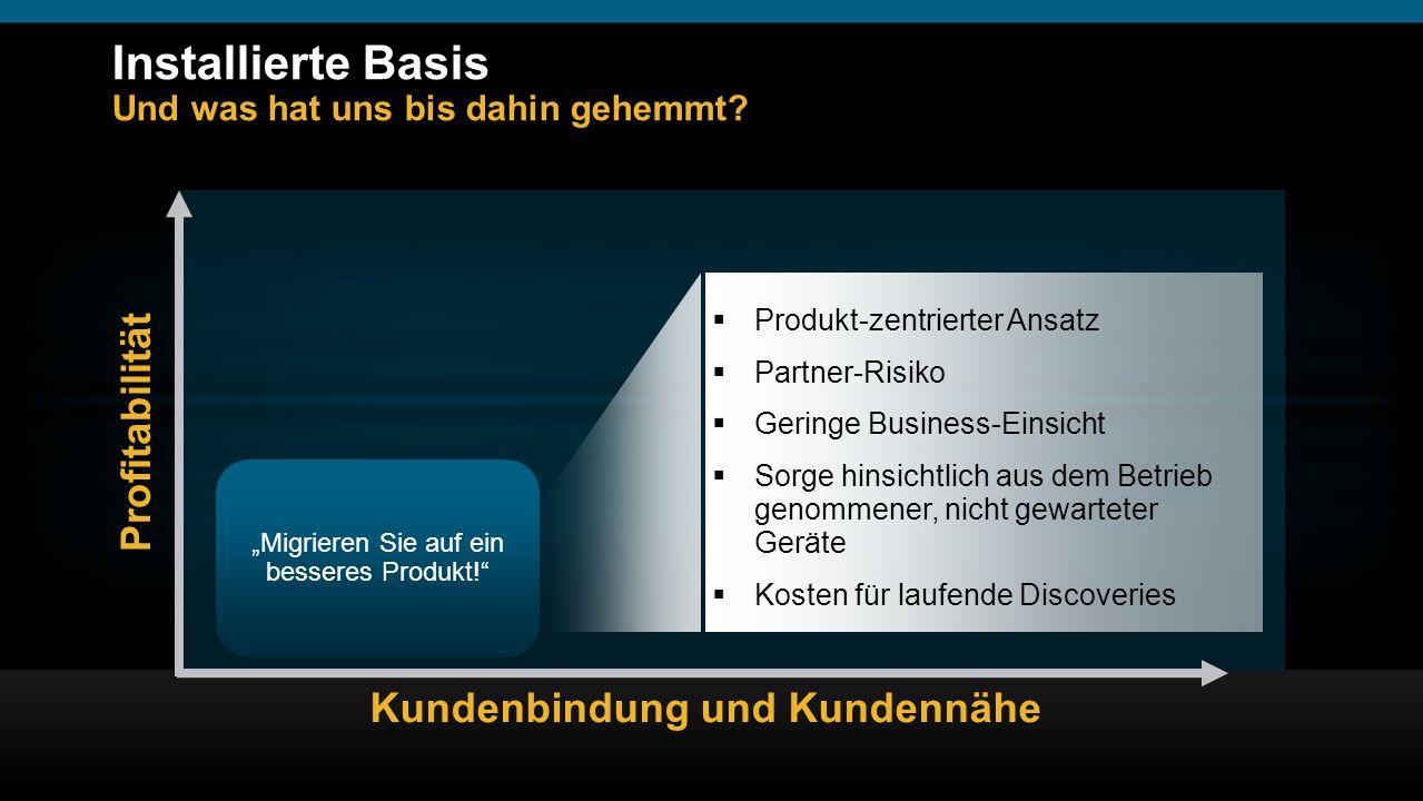 Produkt-zentrierter Ansatz Partner-Risiko Geringe Business-Einsicht Sorge hinsichtlich aus dem Betrieb genommener, nicht gewarteter Geräte Kosten für