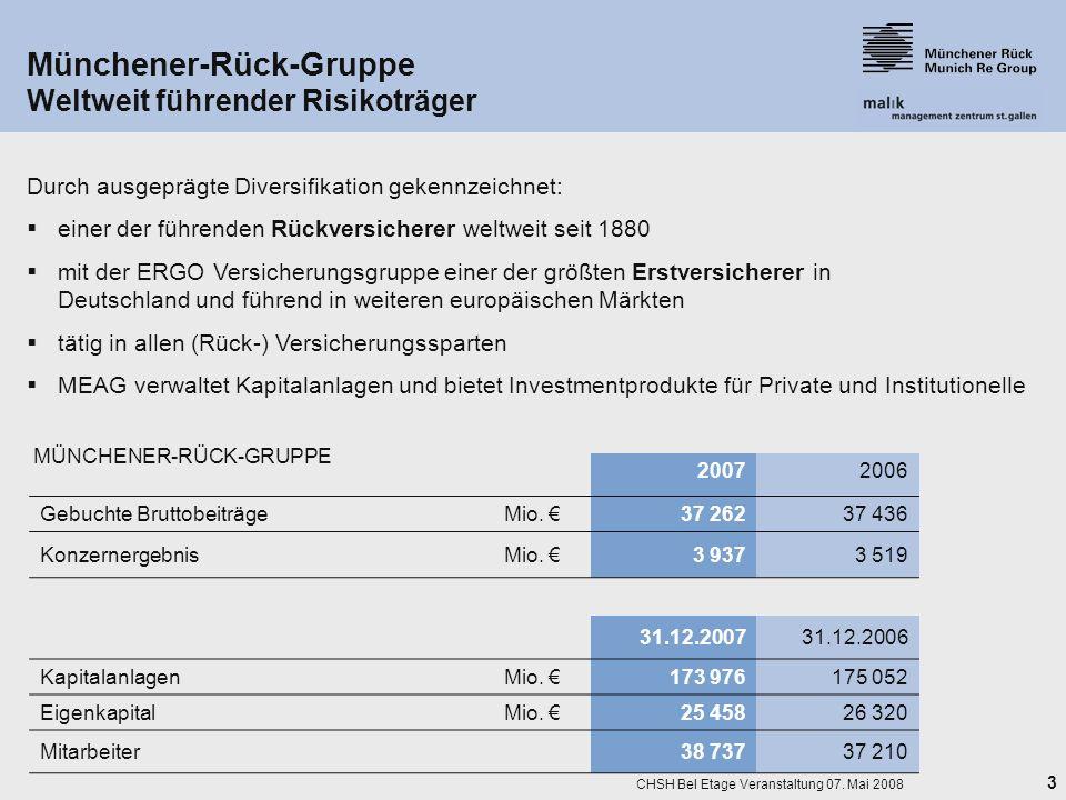 3 CHSH Bel Etage Veranstaltung 07. Mai 2008 Münchener-Rück-Gruppe Weltweit führender Risikoträger Durch ausgeprägte Diversifikation gekennzeichnet: ei