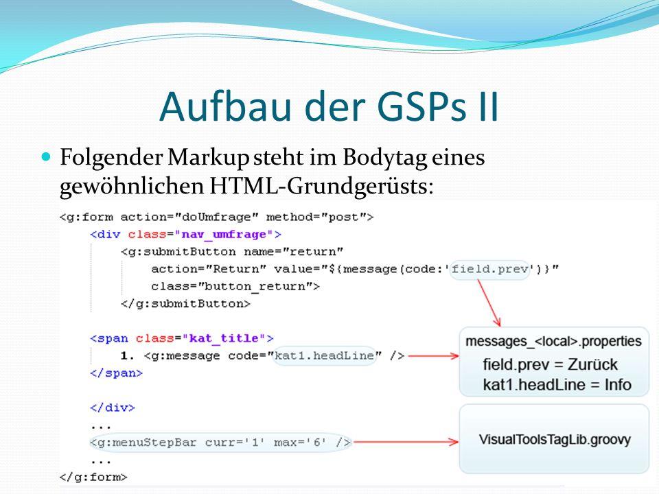 Folgender Markup steht im Bodytag eines gewöhnlichen HTML-Grundgerüsts: Aufbau der GSPs II