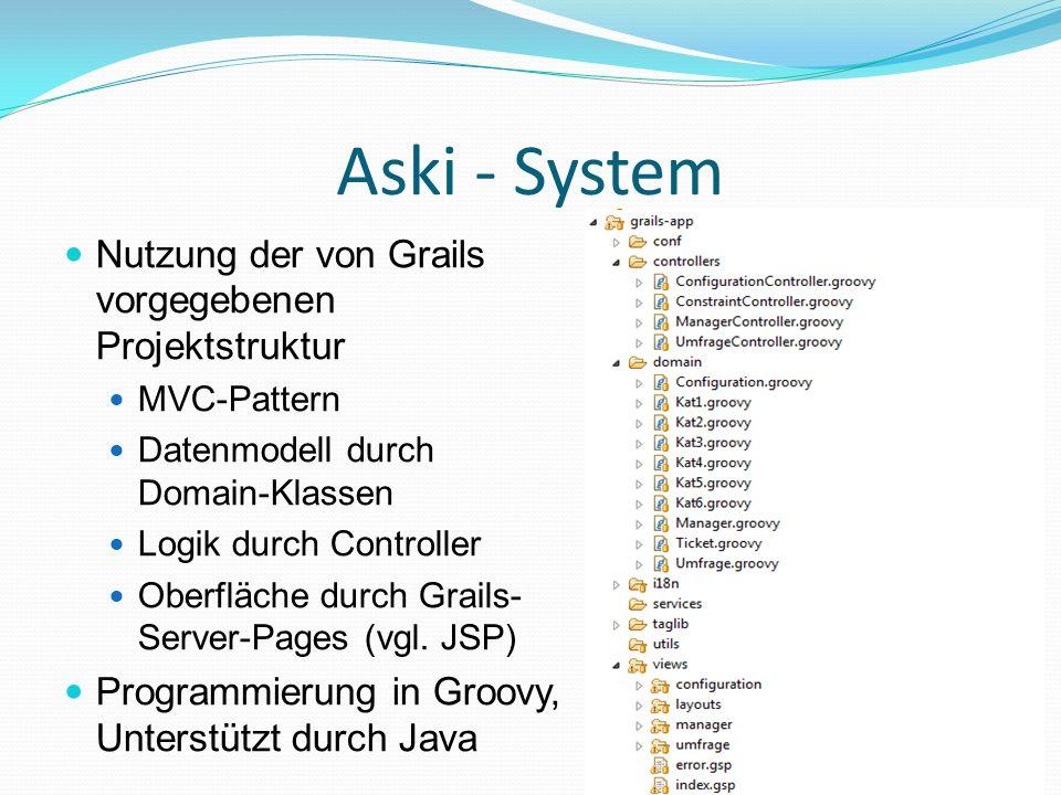 Aski - System Nutzung der von Grails vorgegebenen Projektstruktur MVC-Pattern Datenmodell durch Domain-Klassen Logik durch Controller Oberfläche durch
