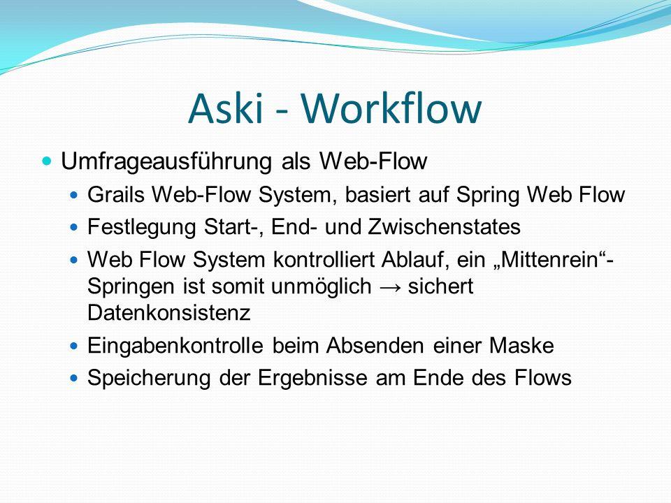 Aski - Workflow States der Umfrageausführung Start – Begrüßungsseite, evtl.