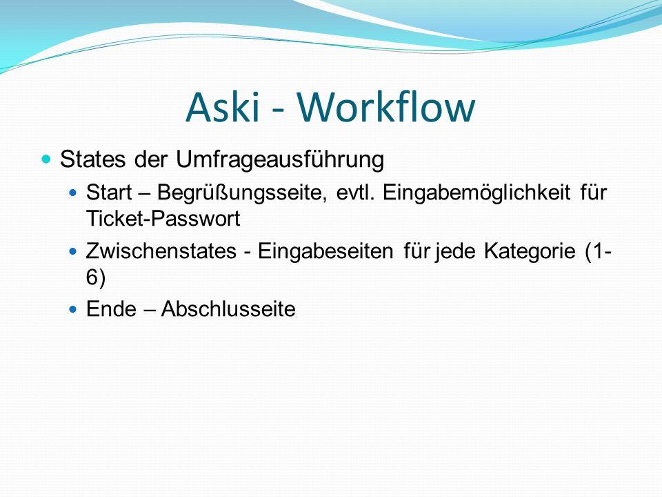 Aski - Workflow States der Umfrageausführung Start – Begrüßungsseite, evtl. Eingabemöglichkeit für Ticket-Passwort Zwischenstates - Eingabeseiten für