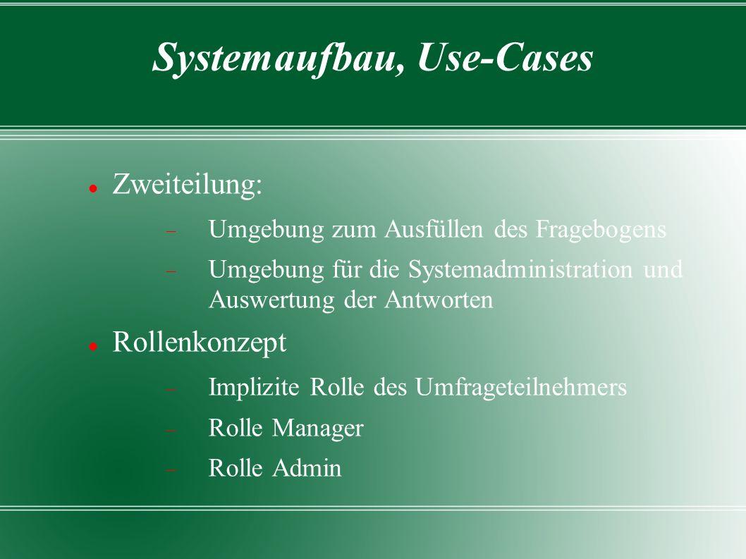 Systemaufbau, Use-Cases Zweiteilung: Umgebung zum Ausfüllen des Fragebogens Umgebung für die Systemadministration und Auswertung der Antworten Rollenkonzept Implizite Rolle des Umfrageteilnehmers Rolle Manager Rolle Admin