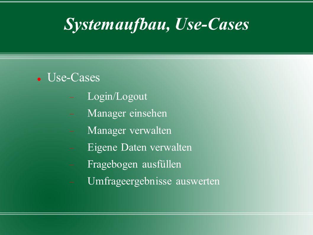 Systemaufbau, Use-Cases Use-Cases Login/Logout Manager einsehen Manager verwalten Eigene Daten verwalten Fragebogen ausfüllen Umfrageergebnisse auswerten