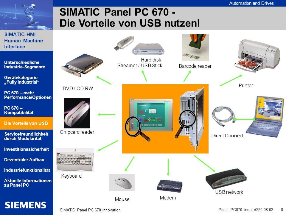 Automation and Drives SIMATIC HMI Human Machine Interface Panel_PC670_inno_d220.08.02 7 SIMATIC Panel PC 670 Innovation SIMATIC Panel PC 670 - Die Vorteile von USB nutzen.