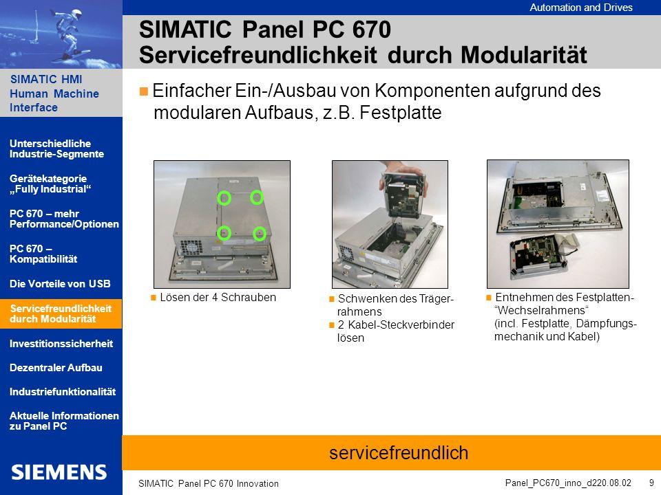 Automation and Drives SIMATIC HMI Human Machine Interface Panel_PC670_inno_d220.08.02 9 SIMATIC Panel PC 670 Innovation Einfacher Ein-/Ausbau von Komp