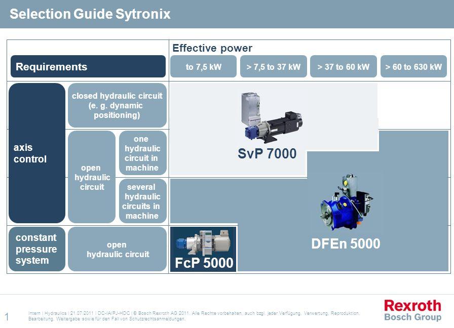 1 Intern | Hydraulics | 21.07.2011 | DC-IA/PJ-HDC | © Bosch Rexroth AG 2011. Alle Rechte vorbehalten, auch bzgl. jeder Verfügung, Verwertung, Reproduk