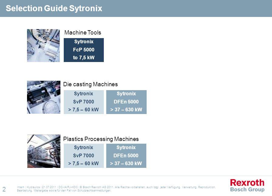 2 Intern | Hydraulics | 21.07.2011 | DC-IA/PJ-HDC | © Bosch Rexroth AG 2011. Alle Rechte vorbehalten, auch bzgl. jeder Verfügung, Verwertung, Reproduk