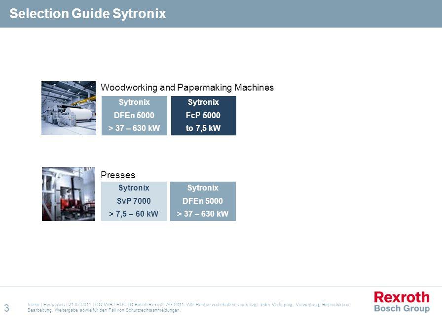 3 Intern | Hydraulics | 21.07.2011 | DC-IA/PJ-HDC | © Bosch Rexroth AG 2011. Alle Rechte vorbehalten, auch bzgl. jeder Verfügung, Verwertung, Reproduk