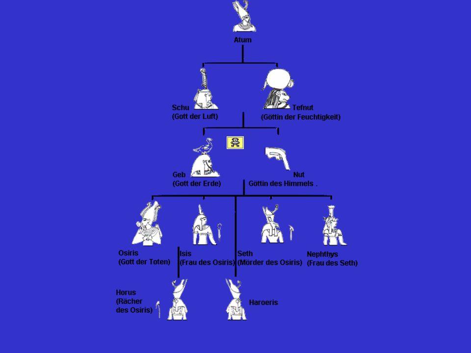 Horus Mann mit Falkenkopf oder als Falke - als Falke erhebt er sich in die Luft und spannt seine Flügel als Himmel über die Erde; Sonne und Mond sind seine Augen - er rächt den Mord an seinem Vater Osiris und wird Thronerbe; daher wurde der lebende Pharao oft mit dem Gott Horus, der tote mit Osiris gleichgesetzt