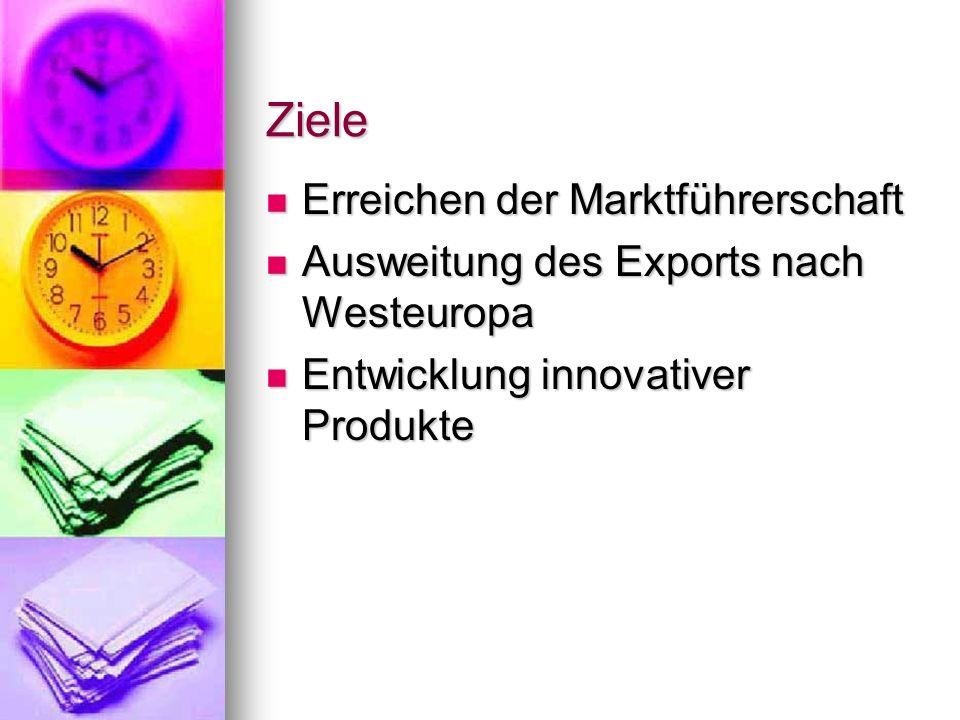 Ziele Erreichen der Marktführerschaft Erreichen der Marktführerschaft Ausweitung des Exports nach Westeuropa Ausweitung des Exports nach Westeuropa En