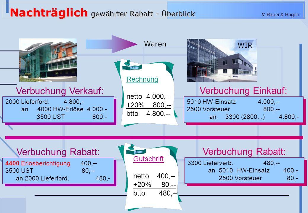 © Bauer & Hagen Rechnung netto 4.000,-- +20% 800,-- btto 4.800,-- Gutschrift netto 400,-- +20% 80,-- btto 480,-- 5010 HW-Einsatz4.000,-- 2500 Vorsteue