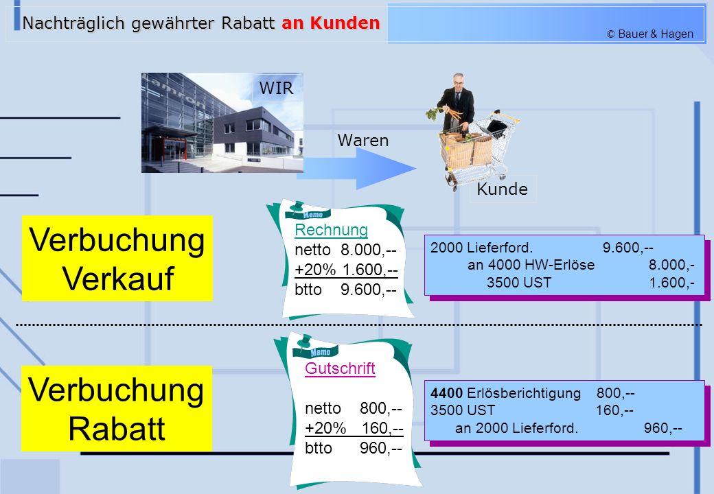 © Bauer & Hagen Rechnung netto 8.000,-- +20% 1.600,-- btto 9.600,-- Gutschrift netto 800,-- +20% 160,-- btto 960,-- 2000 Lieferford. 9.600,-- an 4000