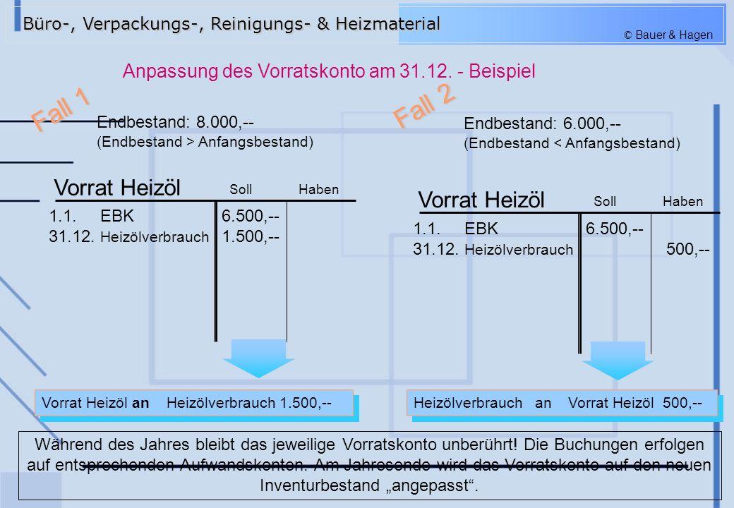 © Bauer & Hagen Anpassung des Vorratskonto am 31.12. - Beispiel Fall 2 Fall 1 Vorrat Heizöl an Heizölverbrauch 1.500,-- Heizölverbrauch an Vorrat Heiz