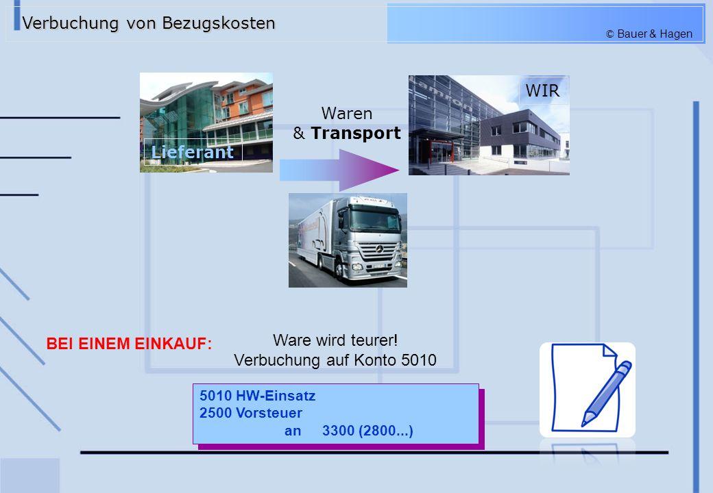 © Bauer & Hagen Verbuchung von Bezugskosten Verbuchung von Bezugskosten Ware wird teurer! Verbuchung auf Konto 5010 5010 HW-Einsatz 2500 Vorsteuer an