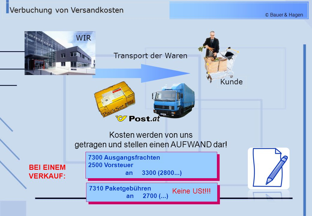 © Bauer & Hagen Kosten werden von uns getragen und stellen einen AUFWAND dar! 7300 Ausgangsfrachten 2500 Vorsteuer an 3300 (2800...) 7300 Ausgangsfrac