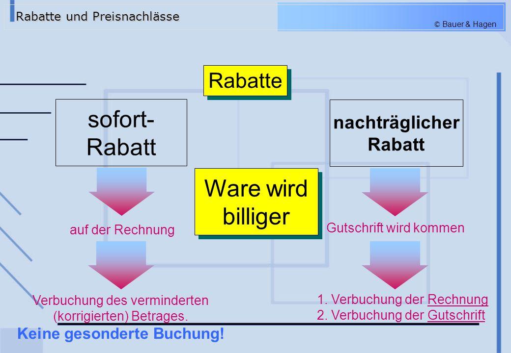 © Bauer & Hagen Rechnung netto4.000,- -10%_ 400,- netto 3.600,- +20% 720,- btto 4.320,- 5010 HW-Einsatz3600,-- 2500 Vorsteuer 720,-- an 3300 (2800...) 4.320,-- 5010 HW-Einsatz3600,-- 2500 Vorsteuer 720,-- an 3300 (2800...) 4.320,-- 2000 (2800...) 4.320,-- an 4000 HW-Erlöse 3.600,- 3500 UST 720,- 2000 (2800...) 4.320,-- an 4000 HW-Erlöse 3.600,- 3500 UST 720,- Sofortrabatte sind daher kein Buchungsproblem.