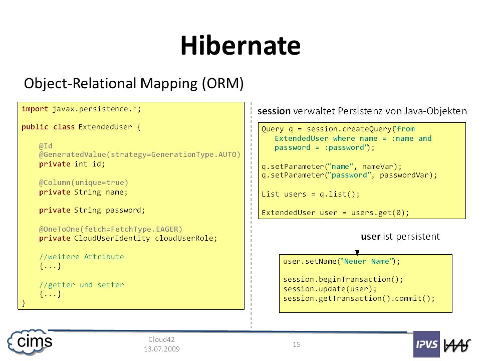 Cloud42 13.07.2009 15 cims Object-Relational Mapping (ORM) Hibernate
