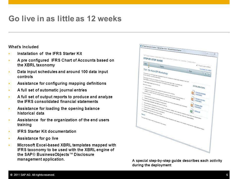 ©2011 SAP AG. All rights reserved.5 Go live in as little as 12 weeks Whats Included Installation of the IFRS Starter Kit A pre configured IFRS Chart o