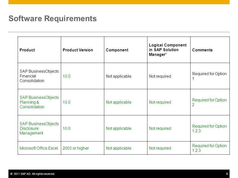 ©2011 SAP AG. All rights reserved.6 Software Requirements ProductProduct VersionComponent Logical Component in SAP Solution Manager* Comments SAP Busi