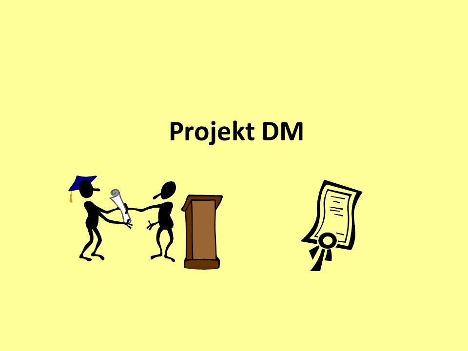Projektstrukturplan Ein Projektstrukturplan PSP ist die vollständige, hierarchische Anordnung aller Arbeitspakete bzw.
