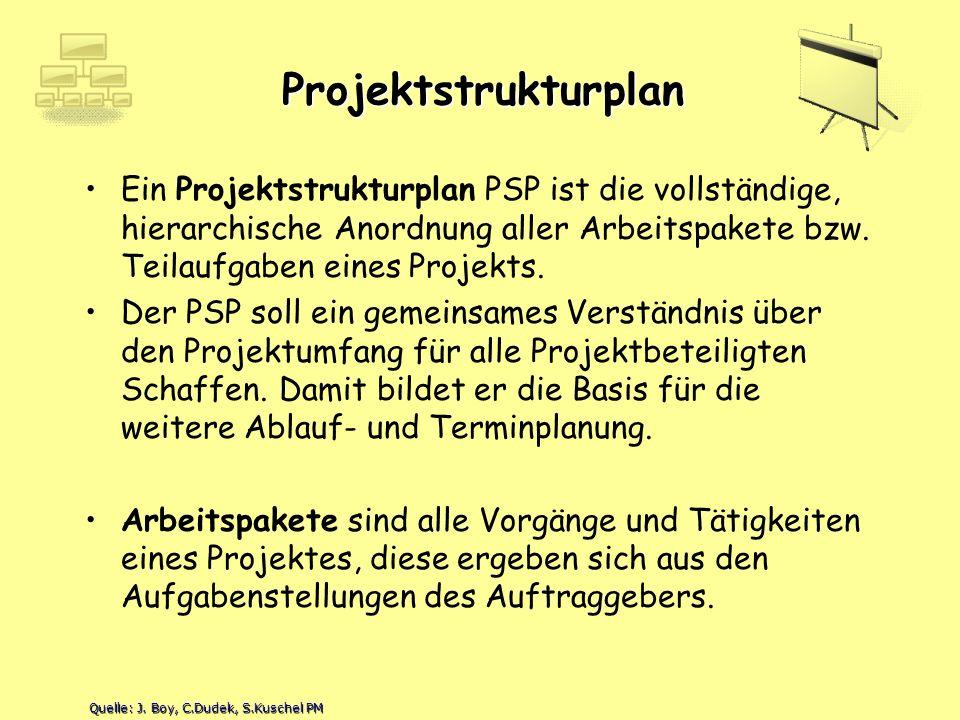 Projektstrukturplan Ein Projektstrukturplan PSP ist die vollständige, hierarchische Anordnung aller Arbeitspakete bzw. Teilaufgaben eines Projekts. De
