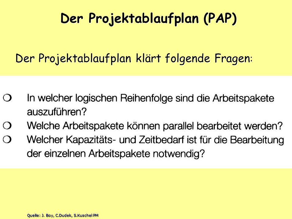 Der Projektablaufplan (PAP) Der Projektablaufplan klärt folgende Fragen : Quelle: J. Boy, C.Dudek, S.Kuschel PM