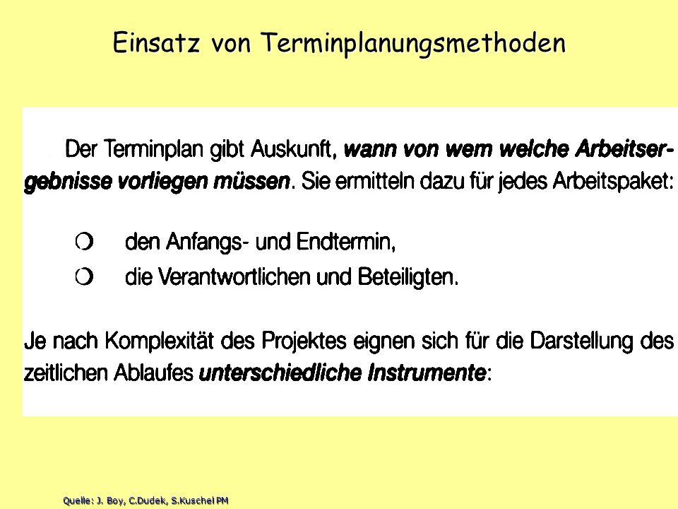 Einsatz von Terminplanungsmethoden Quelle: J. Boy, C.Dudek, S.Kuschel PM