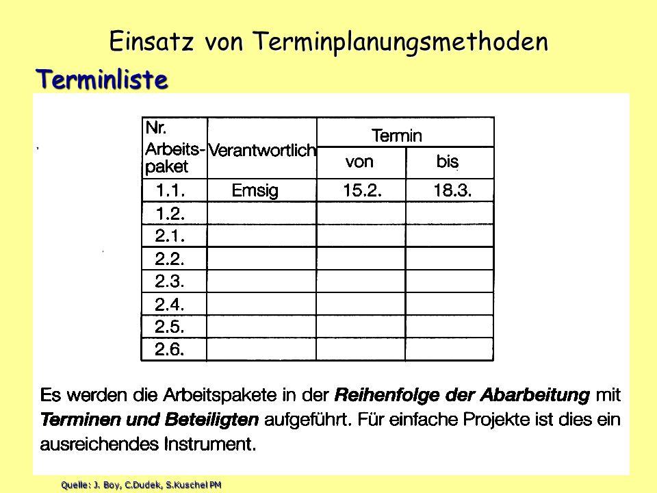Einsatz von Terminplanungsmethoden Terminliste Quelle: J. Boy, C.Dudek, S.Kuschel PM