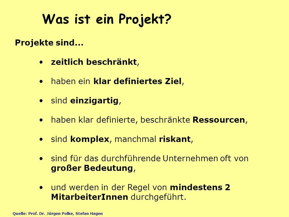 Beispiel zu Projektstrukturplan Quelle: J. Boy, C.Dudek, S.Kuschel PM