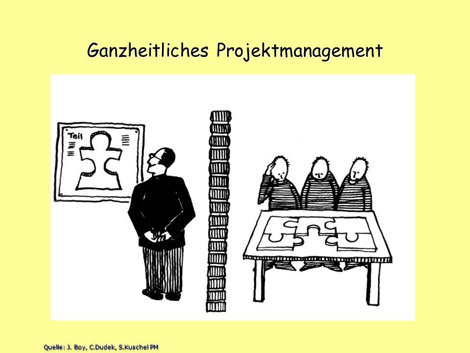 Ganzheitliches Projektmanagement Quelle: J. Boy, C.Dudek, S.Kuschel PM