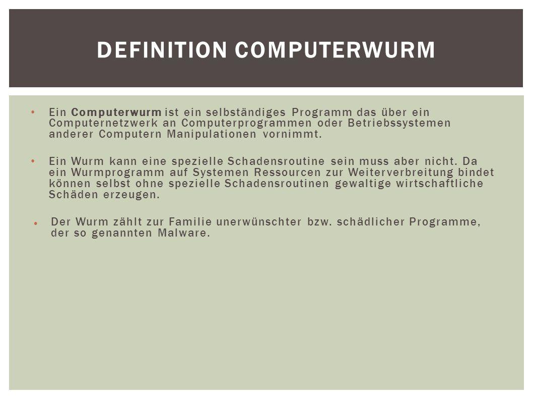 DER COMPUTERWURM Von Florian Wirths und Fabian Janik
