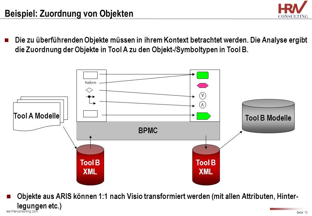 ww.hrw-consulting.com Seite 10 Beispiel: Zuordnung von Objekten Tool B Modelle Tool A Modelle Tool B XML Tool B XML BPMC v v freiform Die zu überführe