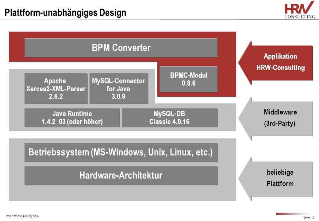 ww.hrw-consulting.com Seite 13 Applikation HRW-Consulting Plattform-unabhängiges Design Hardware-Architektur Betriebssystem (MS-Windows, Unix, Linux,