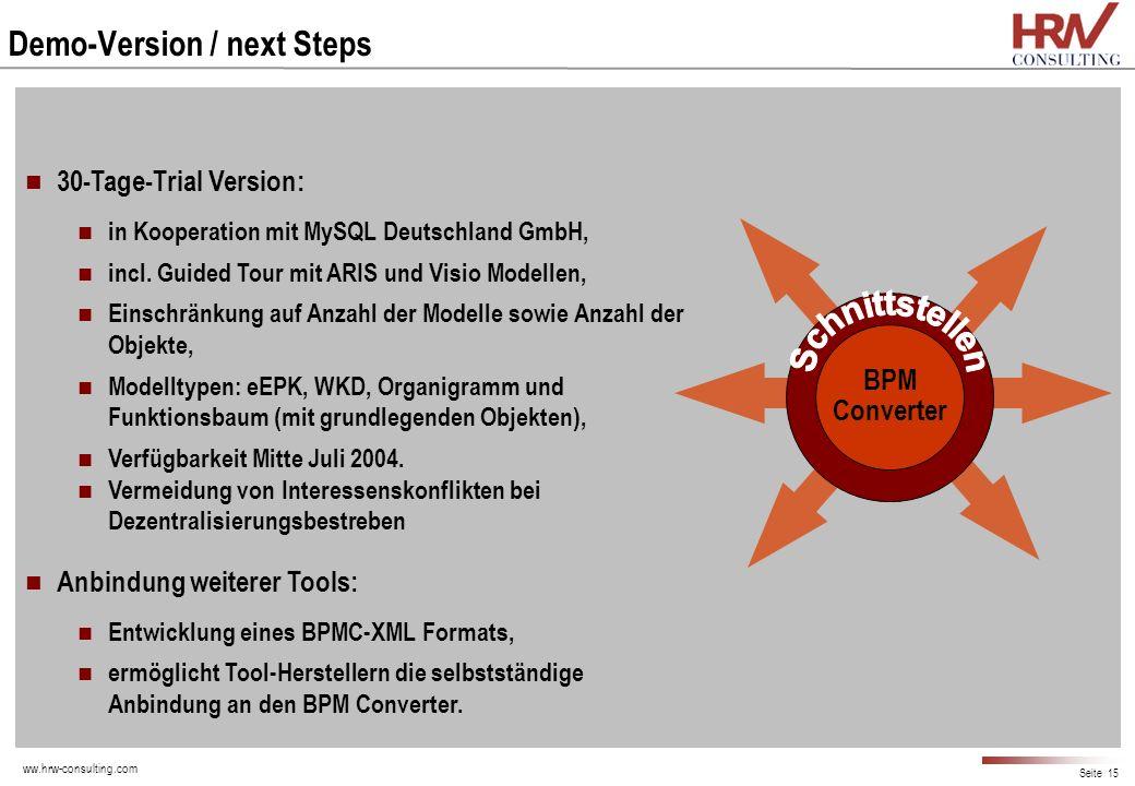 ww.hrw-consulting.com Seite 15 Demo-Version / next Steps 30-Tage-Trial Version: in Kooperation mit MySQL Deutschland GmbH, incl. Guided Tour mit ARIS