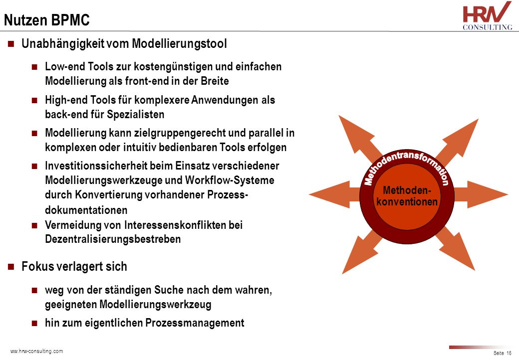 ww.hrw-consulting.com Seite 16 Nutzen BPMC Unabhängigkeit vom Modellierungstool Low-end Tools zur kostengünstigen und einfachen Modellierung als front