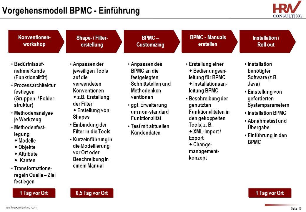ww.hrw-consulting.com Seite 18 Vorgehensmodell BPMC - Einführung Konventionen- workshop Shape- / Filter- erstellung BPMC – Customizing Installation /