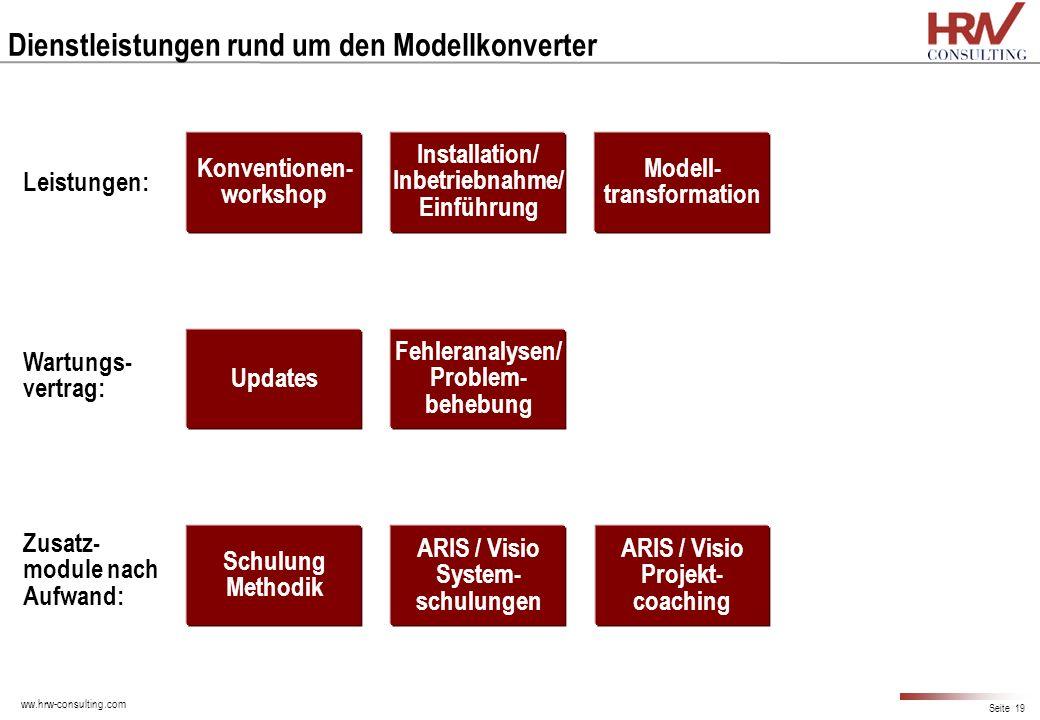 ww.hrw-consulting.com Seite 19 Dienstleistungen rund um den Modellkonverter Konventionen- workshop Updates ARIS / Visio System- schulungen Schulung Me
