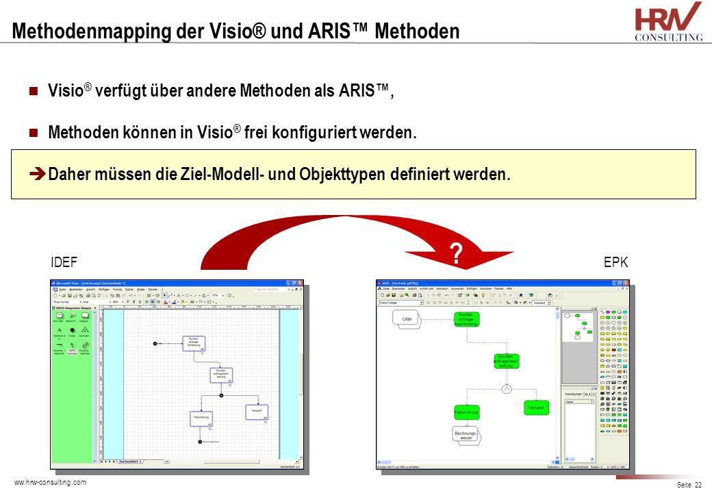 ww.hrw-consulting.com Seite 22 Methodenmapping der Visio® und ARIS Methoden Visio ® verfügt über andere Methoden als ARIS, Methoden können in Visio ®