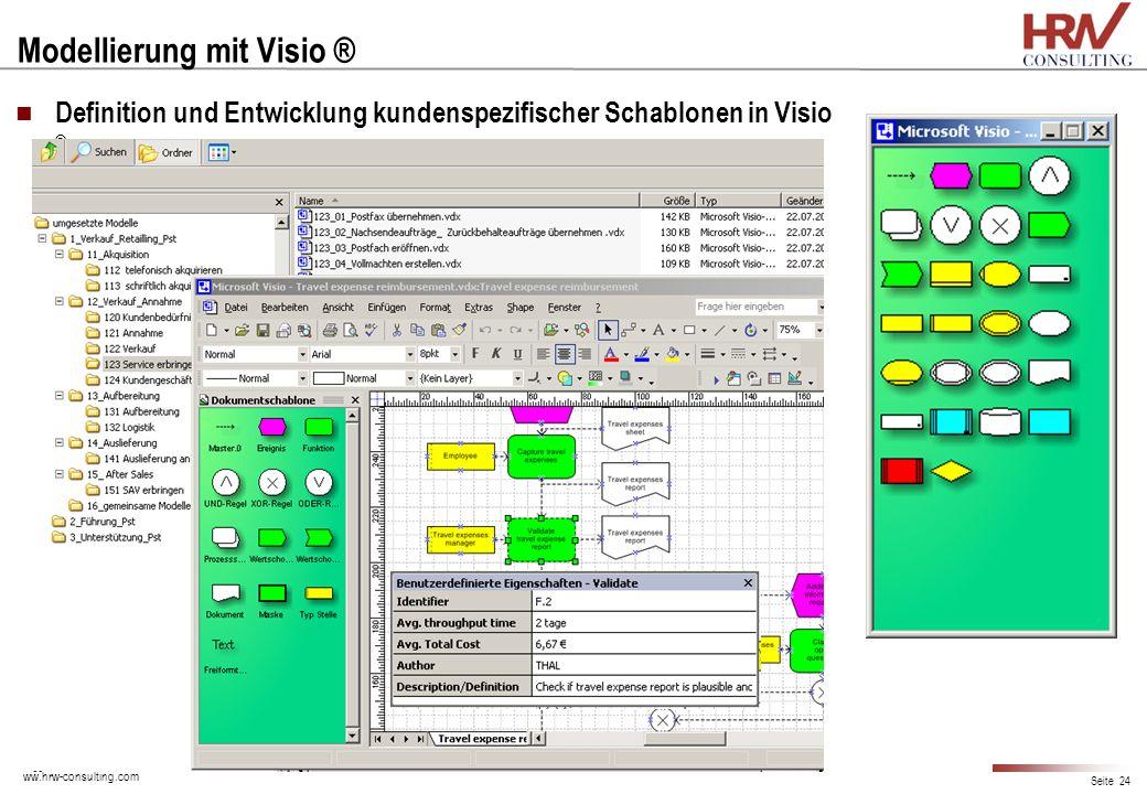 ww.hrw-consulting.com Seite 24 Modellierung mit Visio ® Definition und Entwicklung kundenspezifischer Schablonen in Visio ®