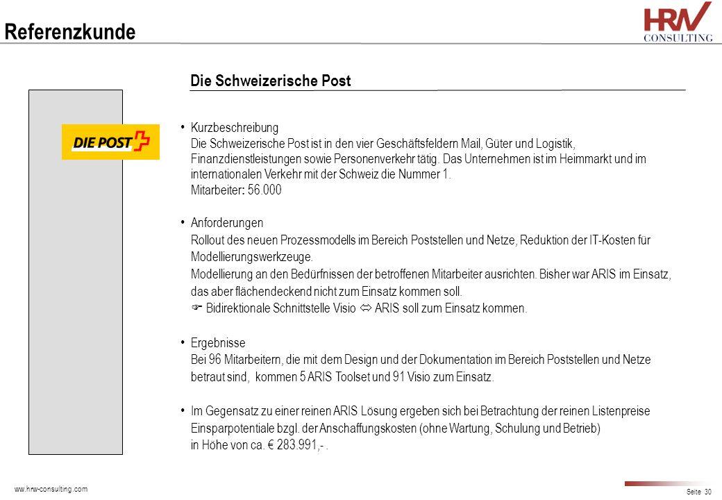 ww.hrw-consulting.com Seite 30 Die Schweizerische Post Referenzkunde Kurzbeschreibung Die Schweizerische Post ist in den vier Geschäftsfeldern Mail, G