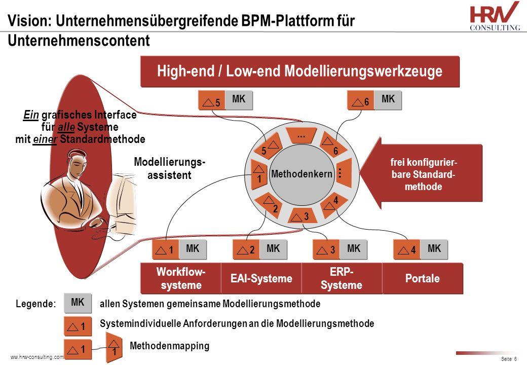 ww.hrw-consulting.com Seite 6 Vision: Unternehmensübergreifende BPM-Plattform für Unternehmenscontent High-end / Low-end Modellierungswerkzeuge Workfl