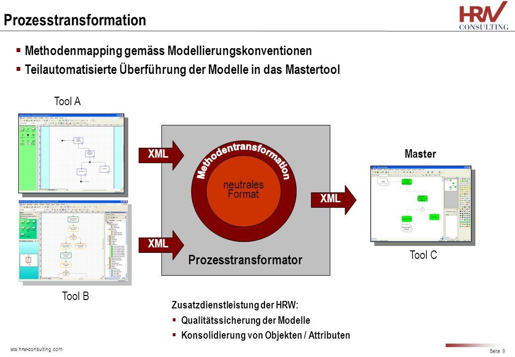 ww.hrw-consulting.com Seite 9 Prozesstransformation neutrales Format Tool A Tool C XML Methodenmapping gemäss Modellierungskonventionen Teilautomatisi