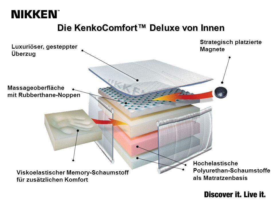 Die KenkoComfort Deluxe von Innen Luxuriöser, gesteppter Überzug Strategisch platzierte Magnete Massageoberfläche mit Rubberthane-Noppen Viskoelastisc