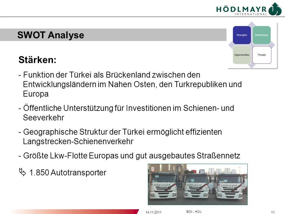 1114.11.2011 BOI - HOJ SWOT Analyse Stärken: - Funktion der Türkei als Brückenland zwischen den Entwicklungsländern im Nahen Osten, den Turkrepubliken