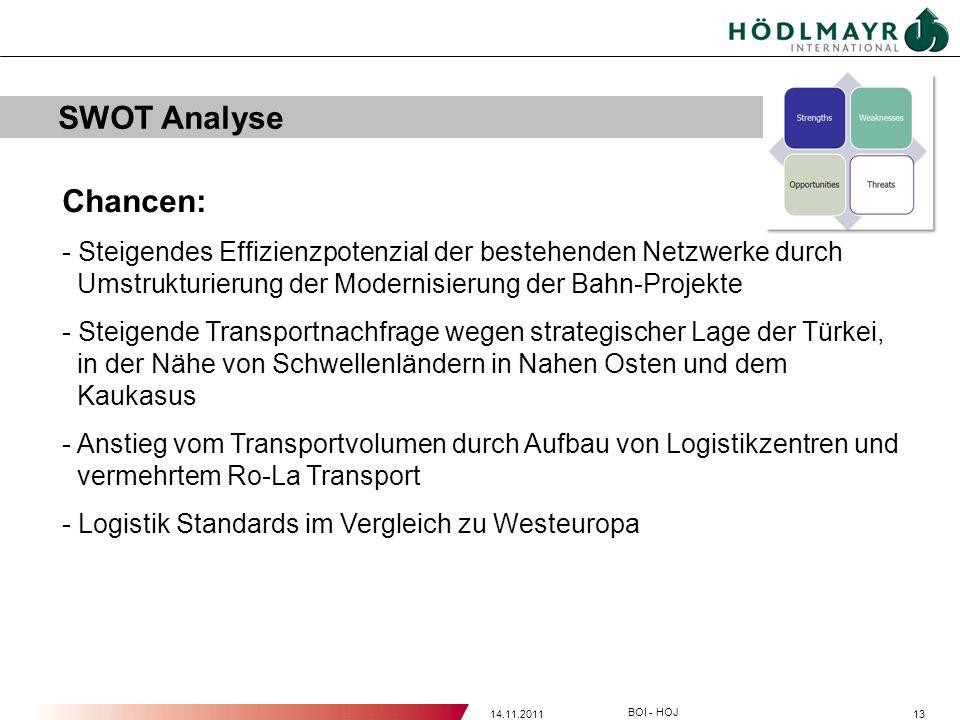 1314.11.2011 BOI - HOJ SWOT Analyse Chancen: - Steigendes Effizienzpotenzial der bestehenden Netzwerke durch Umstrukturierung der Modernisierung der B