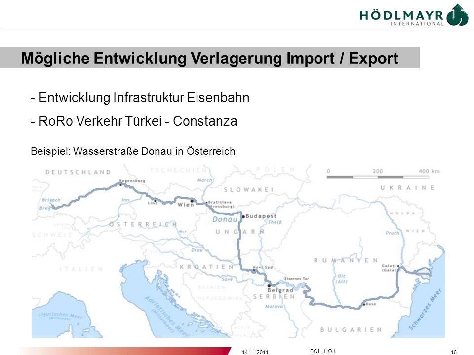1614.11.2011 BOI - HOJ Mögliche Entwicklung Verlagerung Import / Export - Entwicklung Infrastruktur Eisenbahn - RoRo Verkehr Türkei - Constanza Beispi