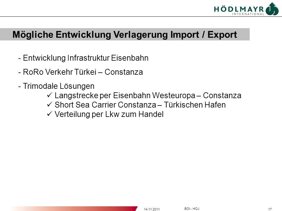 1714.11.2011 BOI - HOJ Mögliche Entwicklung Verlagerung Import / Export - Entwicklung Infrastruktur Eisenbahn - RoRo Verkehr Türkei – Constanza - Trim