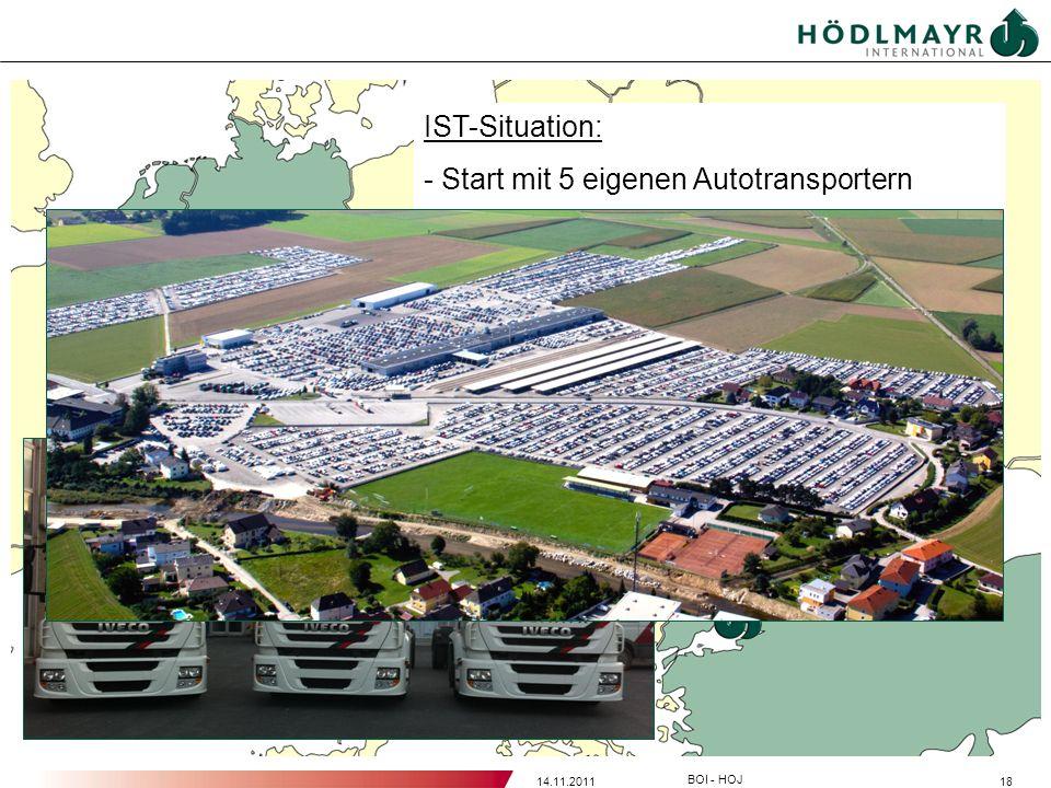 1814.11.2011 BOI - HOJ IST-Situation: - Start mit 5 eigenen Autotransportern - Analyse strategische Partnerschaft(en ) Entwicklung eines sinnvollen Fa