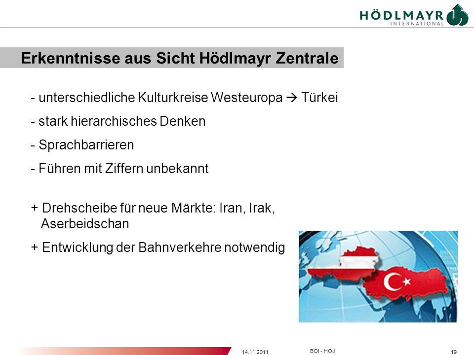 1914.11.2011 BOI - HOJ Erkenntnisse aus Sicht Hödlmayr Zentrale - unterschiedliche Kulturkreise Westeuropa Türkei - stark hierarchisches Denken - Spra